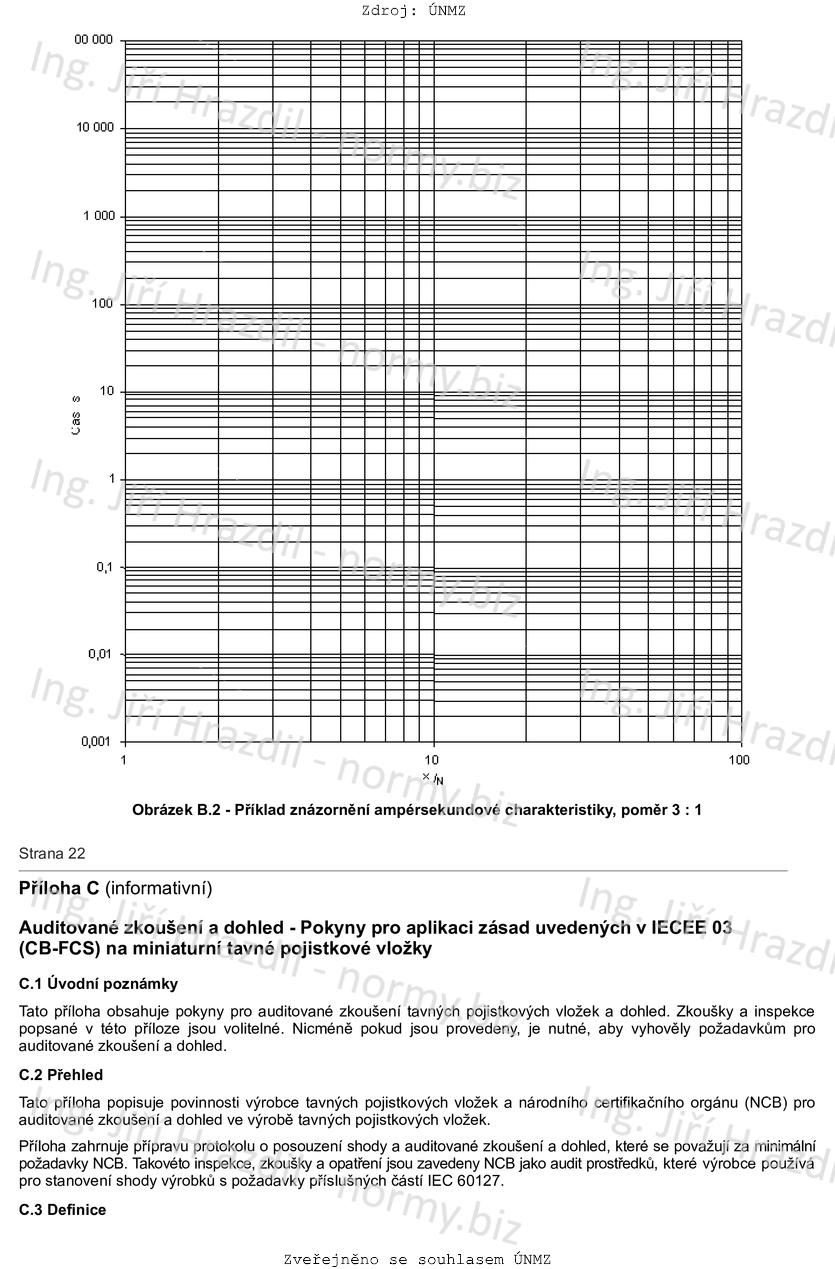 Zásady relativního datování listu